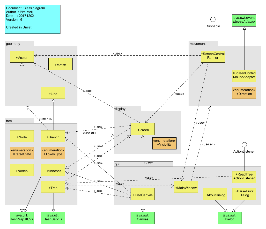 microfinance uml diagrams View farzana akter ila's the main objective of this project is to merge banking and microfinance solutions into one (behavioural diagrams of uml).